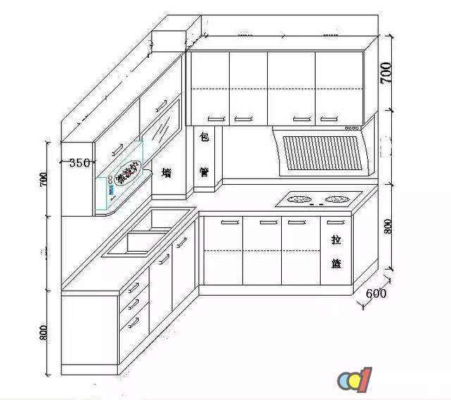 厨房橱柜效果图 厨房设计图 装修伙伴网 南京装修网