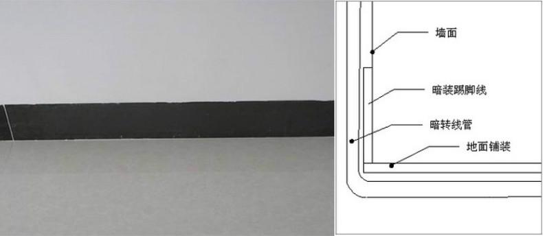 踢脚线的厚度和宽度是多少? 什么材质的踢脚线好?